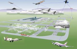 The System: Fly the Pilotless Skies: UAS and UAV